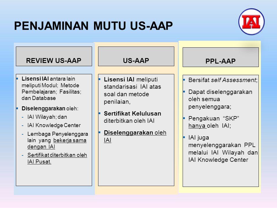 PENJAMINAN MUTU US-AAP REVIEW US-AAP  Lisensi IAI antara lain meliputi Modul; Metode Pembelajaran; Fasilitas; dan Database  Diselenggarakan oleh: -I