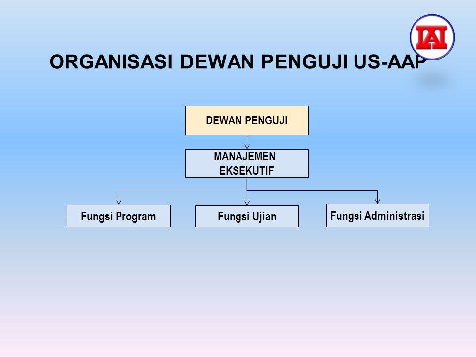 ORGANISASI DEWAN PENGUJI US-AAP DEWAN PENGUJI MANAJEMEN EKSEKUTIF Fungsi Ujian Fungsi Administrasi Fungsi Program