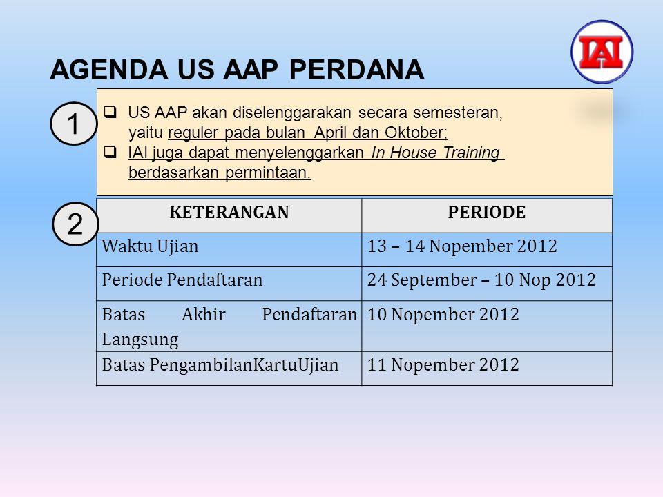 AGENDA US AAP PERDANA KETERANGANPERIODE Waktu Ujian 13 – 14 Nopember 2012 Periode Pendaftaran 24 September – 10 Nop 2012 Batas Akhir Pendaftaran Langs