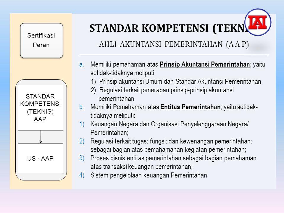 STANDAR KOMPETENSI (TEKNIS) a.Memiliki pemahaman atas Prinsip Akuntansi Pemerintahan ; yaitu setidak-tidaknya meliputi: 1) Prinsip akuntansi Umum dan