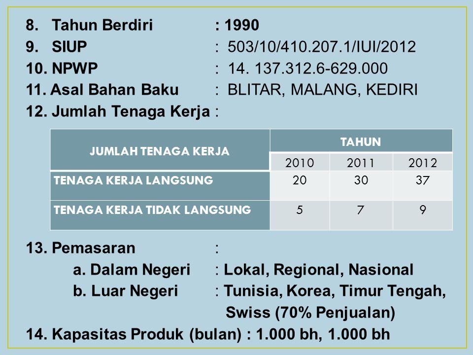 8.Tahun Berdiri: 1990 9. SIUP: 503/10/410.207.1/IUI/2012 10.