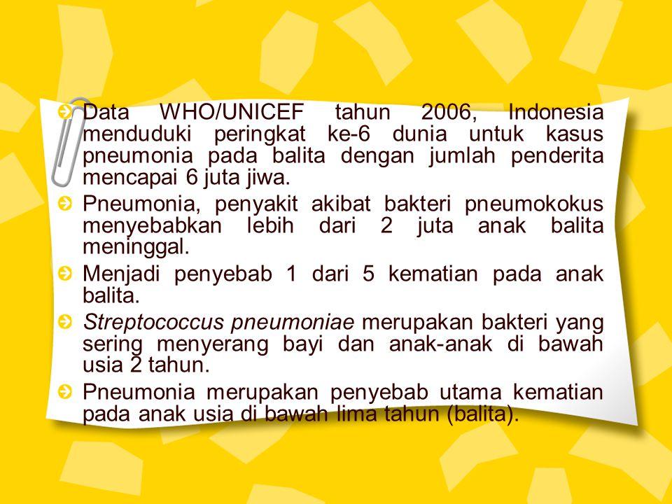 Data WHO/UNICEF tahun 2006, Indonesia menduduki peringkat ke-6 dunia untuk kasus pneumonia pada balita dengan jumlah penderita mencapai 6 juta jiwa. P