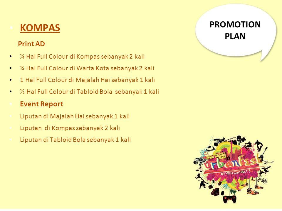 PROMOTION PLAN KOMPAS Print AD ¼ Hal Full Colour di Kompas sebanyak 2 kali ¼ Hal Full Colour di Warta Kota sebanyak 2 kali 1 Hal Full Colour di Majala