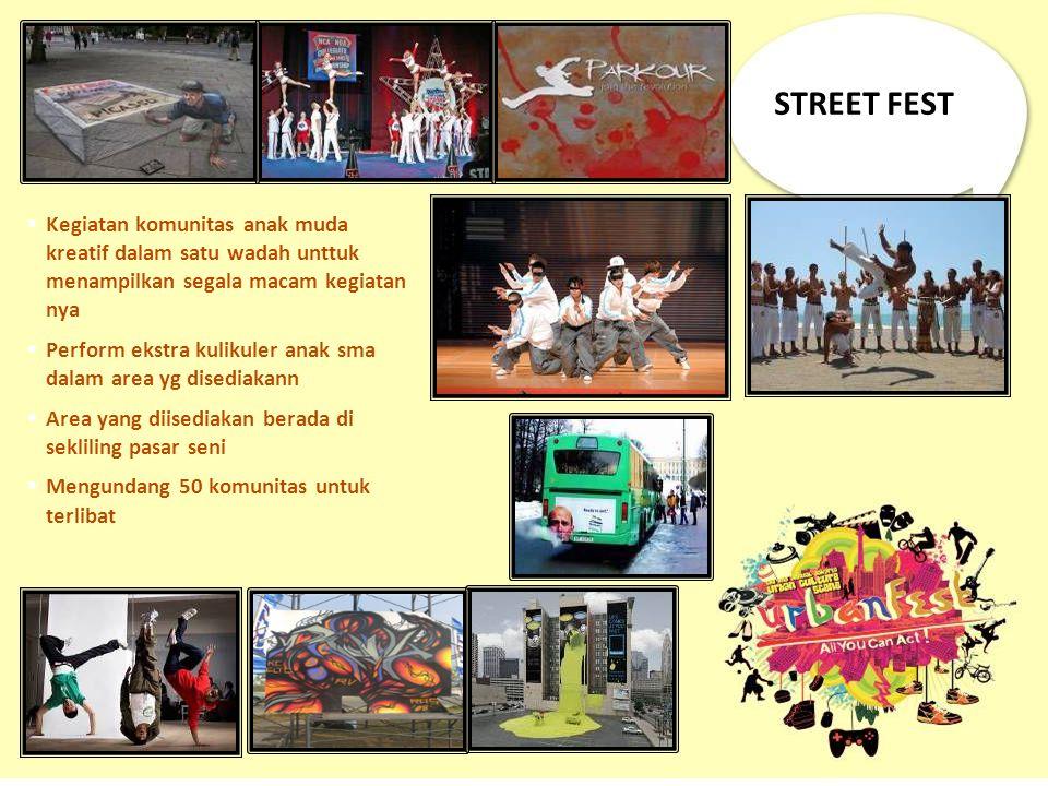 STREET FEST Kegiatan komunitas anak muda kreatif dalam satu wadah unttuk menampilkan segala macam kegiatan nya Perform ekstra kulikuler anak sma dalam
