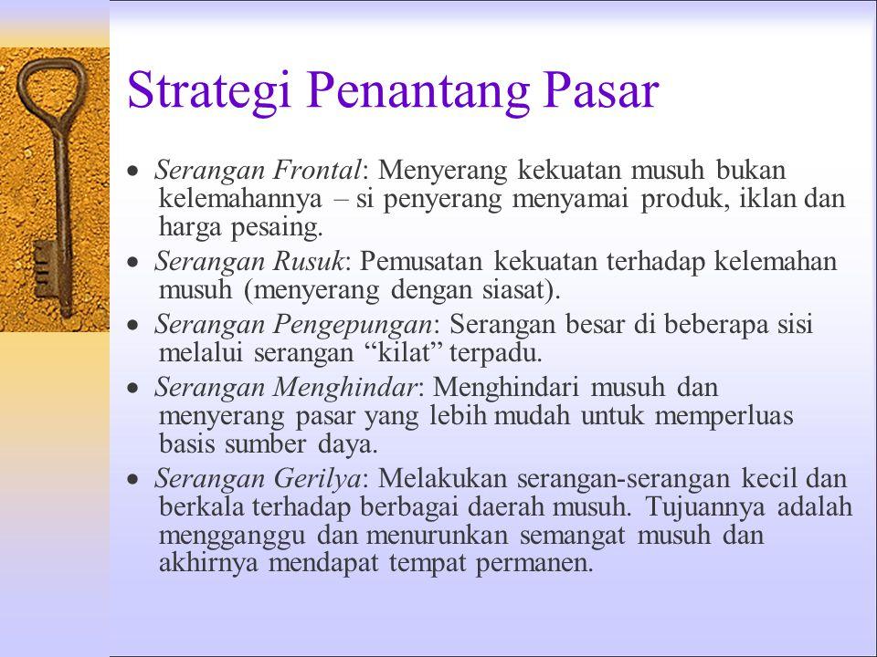 (4) serangan menghindar (2) serangan rusuk (1) serangan frontal PENYERANG YANG BERTAHAN (3) serangan pengepungan (5) serangan gerilya Strategi Penyera