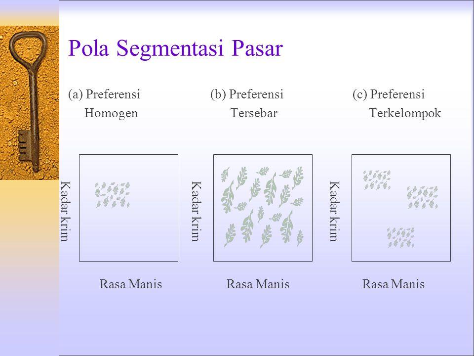 Measure Market Demand 1. Selecting Market Demand  Market Segmetation - pola segmentasi pasar: Preferensi Homogen, Tersebar atau Terkelompok.  Market