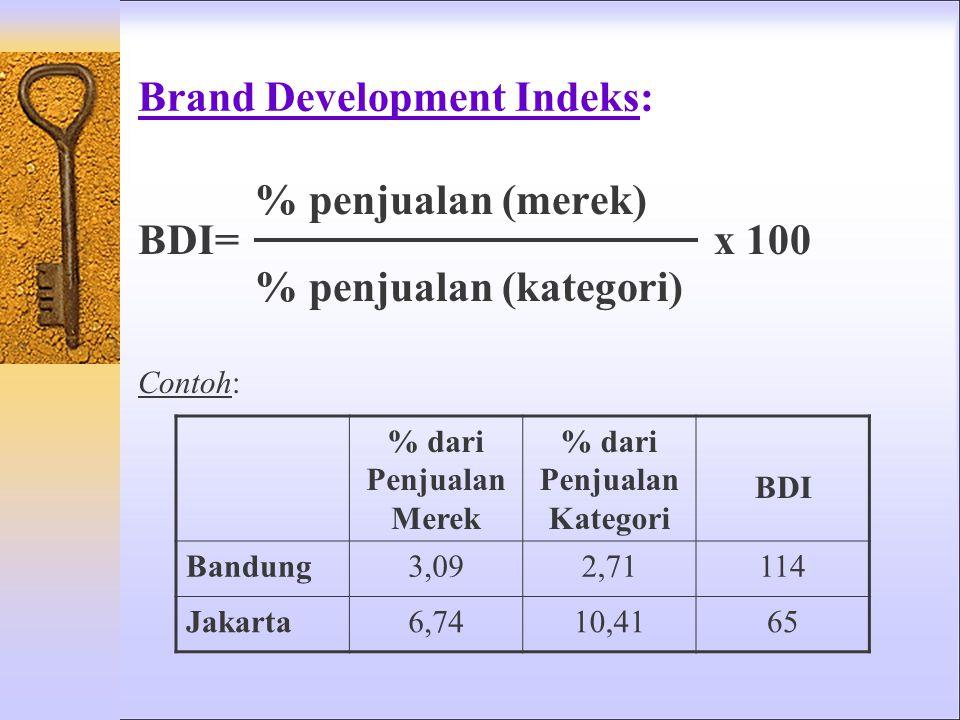 Metode Indeks Faktor: B i = 0,5 y i + 0,3 r i + 0,2 p i B i = persentase dari daya beli total nasional yang ditemukan di daerah i y i = persentase dar
