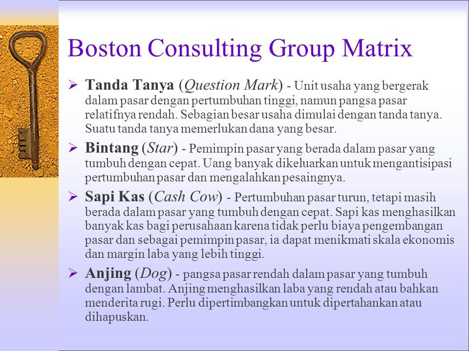 BCG Growth-Share Matrix 20% 18% 16% 14% 12% 10% 8% 6% 4% 2% 0 10x4x2x 1x 0,5x0,3x0,1x Pangsa Pasar Relatif Tingkat Pertumbuhan Pasar