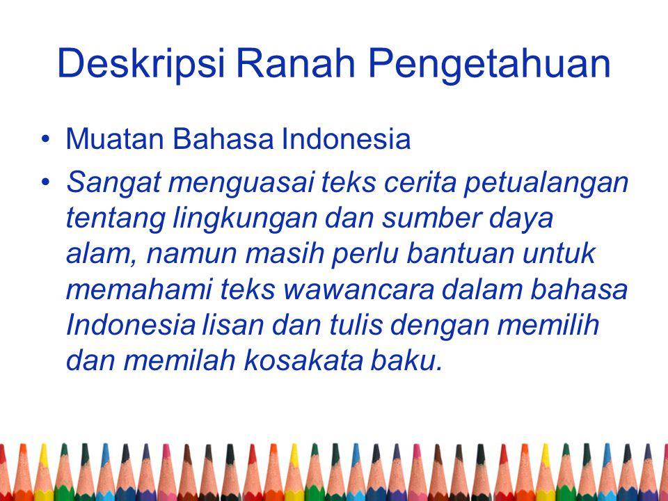 Deskripsi Ranah Pengetahuan Muatan Bahasa Indonesia Sangat menguasai teks cerita petualangan tentang lingkungan dan sumber daya alam, namun masih perl