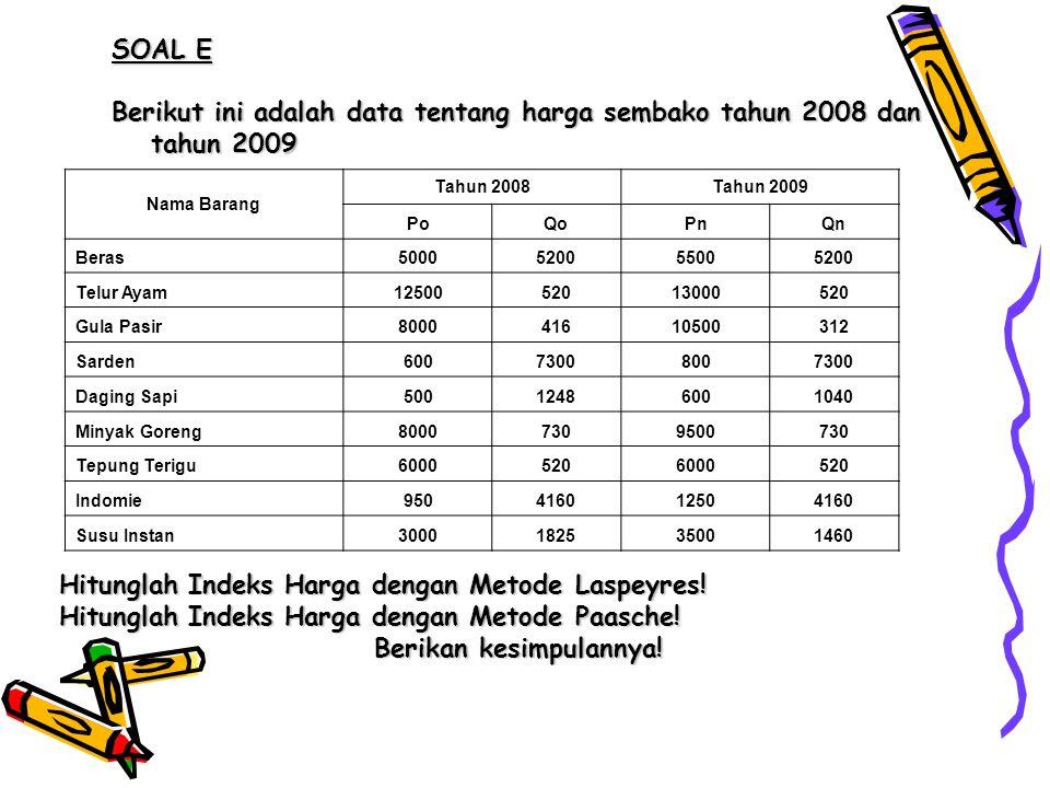 Diketahui Indeks Harga Konsumen tahun 2006 sebesar 156, 25 dan tahun 2007 sebesar 160,40. Dari data tersebut berapakah Laju Inflasi tahun 2007? SOAL D