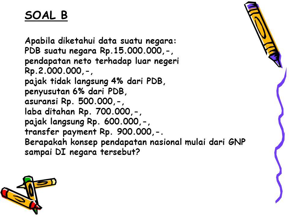 SOAL A Diketahui suatu negara X memiliki data-data sbb: Konsumsi Rp. 250.000,-, Investasi Rp. 350.000,-, Pengeluaran Pemerintah Rp. 450.000,-, Export