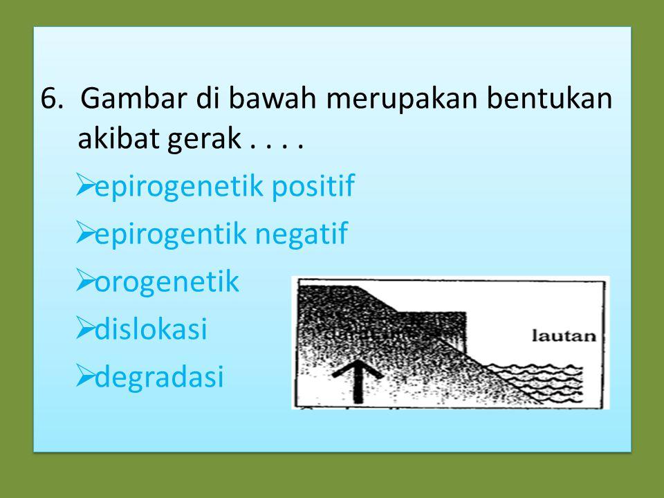 6.Gambar di bawah merupakan bentukan akibat gerak....
