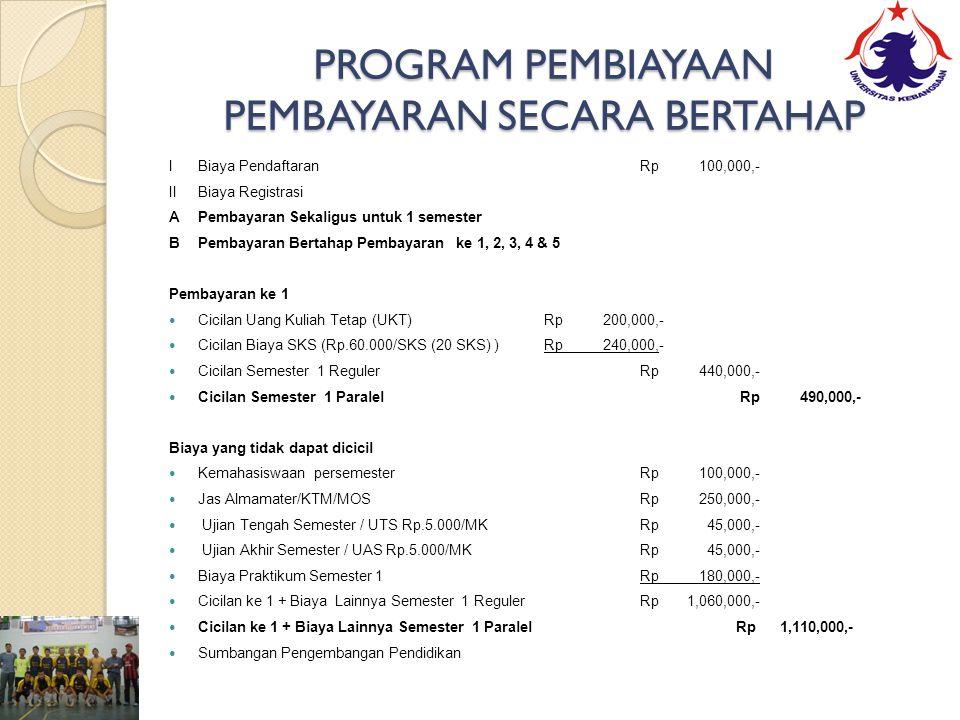 PROGRAM PEMBIAYAAN PEMBAYARAN SECARA BERTAHAP I Biaya Pendaftaran Rp 100,000,- IIBiaya Registrasi APembayaran Sekaligus untuk 1 semester BPembayaran Bertahap Pembayaran ke 1, 2, 3, 4 & 5 Pembayaran ke 1 Cicilan Uang Kuliah Tetap (UKT) Rp 200,000,- Cicilan Biaya SKS (Rp.60.000/SKS (20 SKS) )Rp 240,000,- Cicilan Semester 1 Reguler Rp 440,000,- Cicilan Semester 1 Paralel Rp 490,000,- Biaya yang tidak dapat dicicil Kemahasiswaan persemesterRp 100,000,- Jas Almamater/KTM/MOS Rp 250,000,- Ujian Tengah Semester / UTS Rp.5.000/MK Rp 45,000,- Ujian Akhir Semester / UAS Rp.5.000/MK Rp 45,000,- Biaya Praktikum Semester 1 Rp 180,000,- Cicilan ke 1 + Biaya Lainnya Semester 1 Reguler Rp 1,060,000,- Cicilan ke 1 + Biaya Lainnya Semester 1 Paralel Rp 1,110,000,- Sumbangan Pengembangan Pendidikan