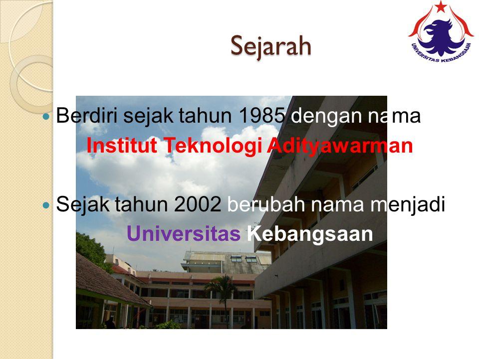 Sejarah Berdiri sejak tahun 1985 dengan nama Institut Teknologi Adityawarman Sejak tahun 2002 berubah nama menjadi Universitas Kebangsaan