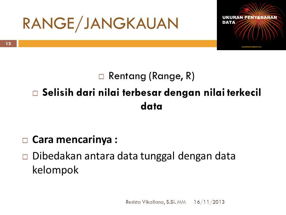 RANGE/ JANGKAUAN 16/11/2013 Resista Vikaliana, S.Si. MM 12