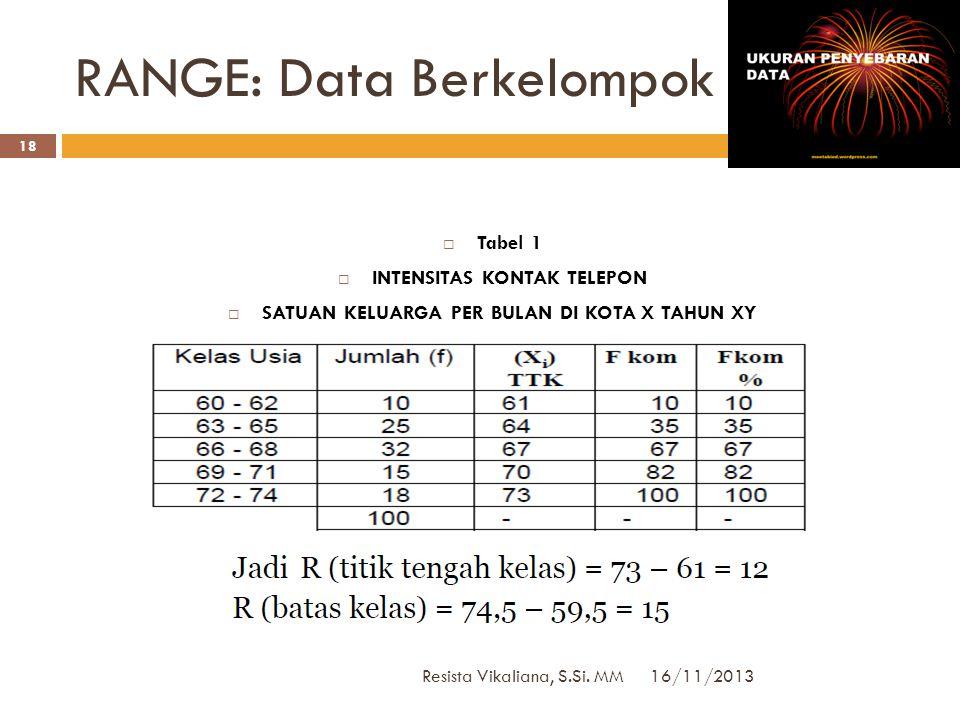RANGE: Data Berkelompok 16/11/2013 Resista Vikaliana, S.Si. MM 17  Data berkelompok  ada dua macam cara, yaitu dengan menggunakan:  1.Selisih dari