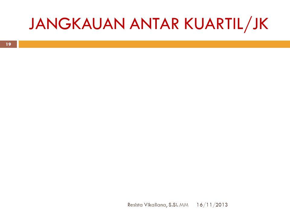 RANGE: Data Berkelompok 16/11/2013 Resista Vikaliana, S.Si. MM 18  Tabel 1  INTENSITAS KONTAK TELEPON  SATUAN KELUARGA PER BULAN DI KOTA X TAHUN XY