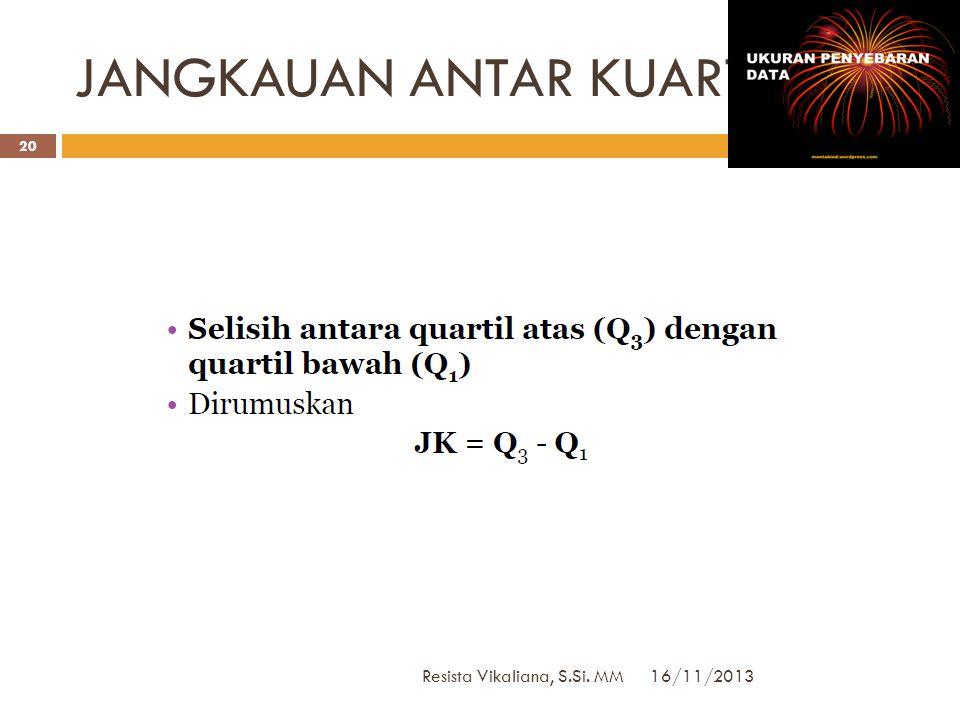 JANGKAUAN ANTAR KUARTIL/JK 16/11/2013 Resista Vikaliana, S.Si. MM 19