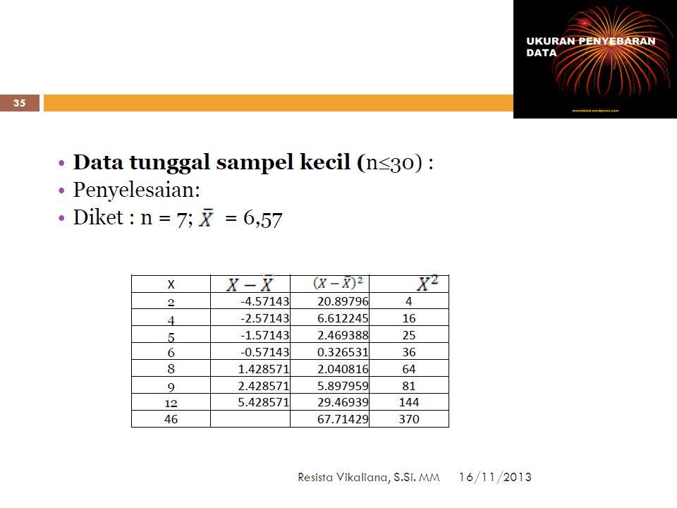 16/11/2013 Resista Vikaliana, S.Si. MM 34 Tentukan varians data 2, 6, 8, 5, 4, 9, 12