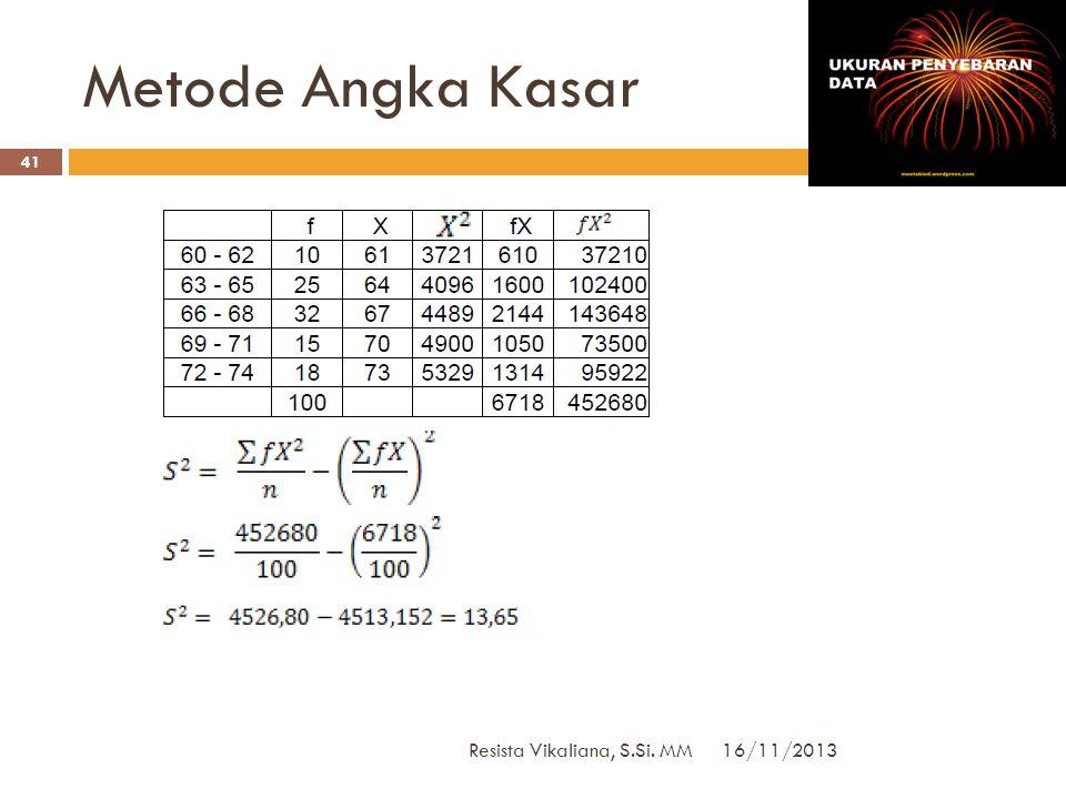 Metode Angka Kasar 16/11/2013 Resista Vikaliana, S.Si. MM 40