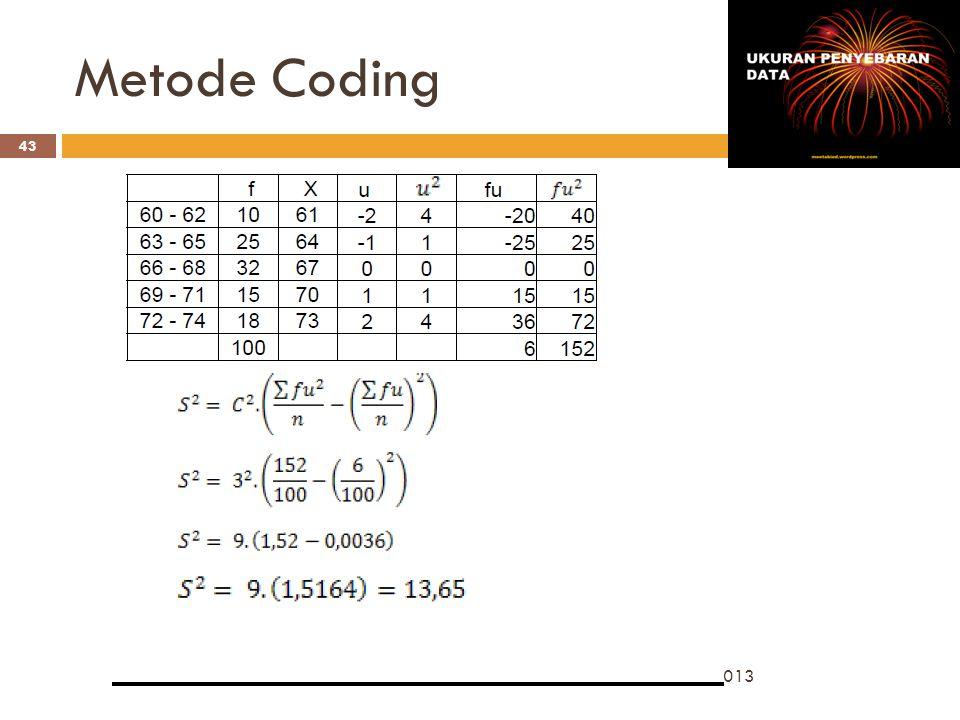 Metode Coding 16/11/2013 Resista Vikaliana, S.Si. MM 42