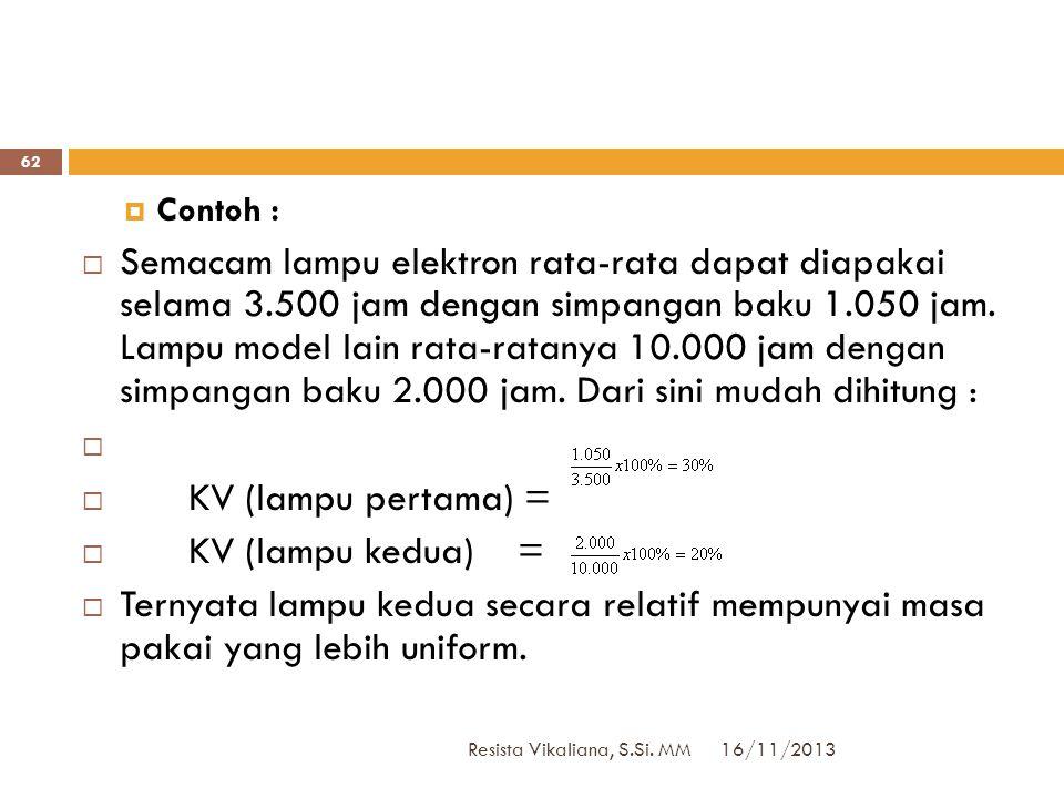 16/11/2013 Resista Vikaliana, S.Si. MM 61  Jika untuk dispersi absolut diambil simpangan baku, maka didapat koefisien variasi, disingkat KV. dirumusk