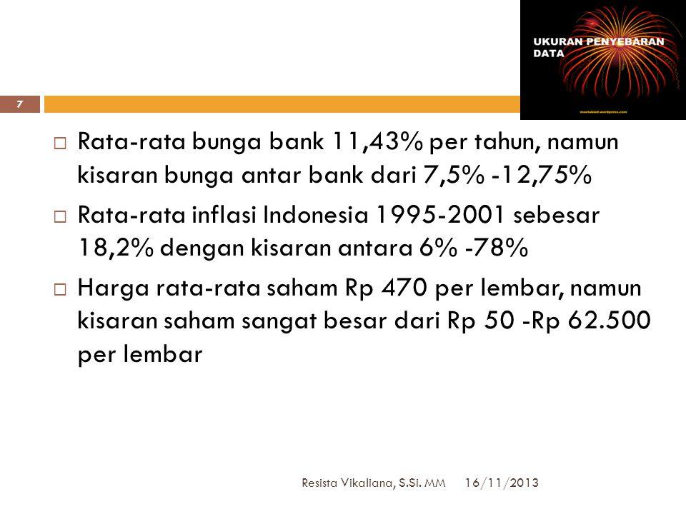 DEVIASI RATA-RATA:Data Berkelompok 16/11/2013 Resista Vikaliana, S.Si. MM 27