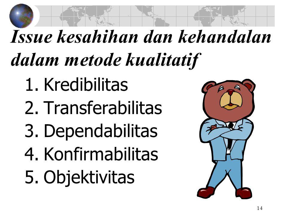 14 Issue kesahihan dan kehandalan dalam metode kualitatif 1.Kredibilitas 2.Transferabilitas 3.Dependabilitas 4.Konfirmabilitas 5.Objektivitas