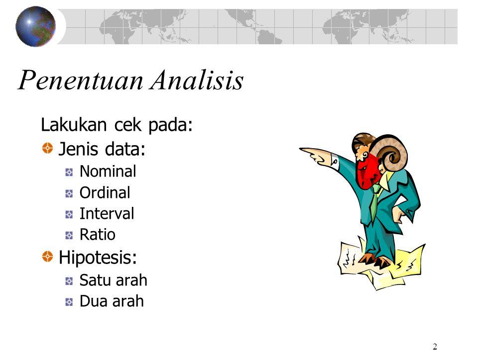 2 Penentuan Analisis Lakukan cek pada: Jenis data: Nominal Ordinal Interval Ratio Hipotesis: Satu arah Dua arah