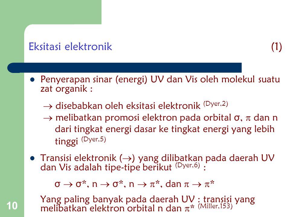 10 Eksitasi elektronik (1) Penyerapan sinar (energi) UV dan Vis oleh molekul suatu zat organik :  disebabkan oleh eksitasi elektronik (Dyer,2)  meli