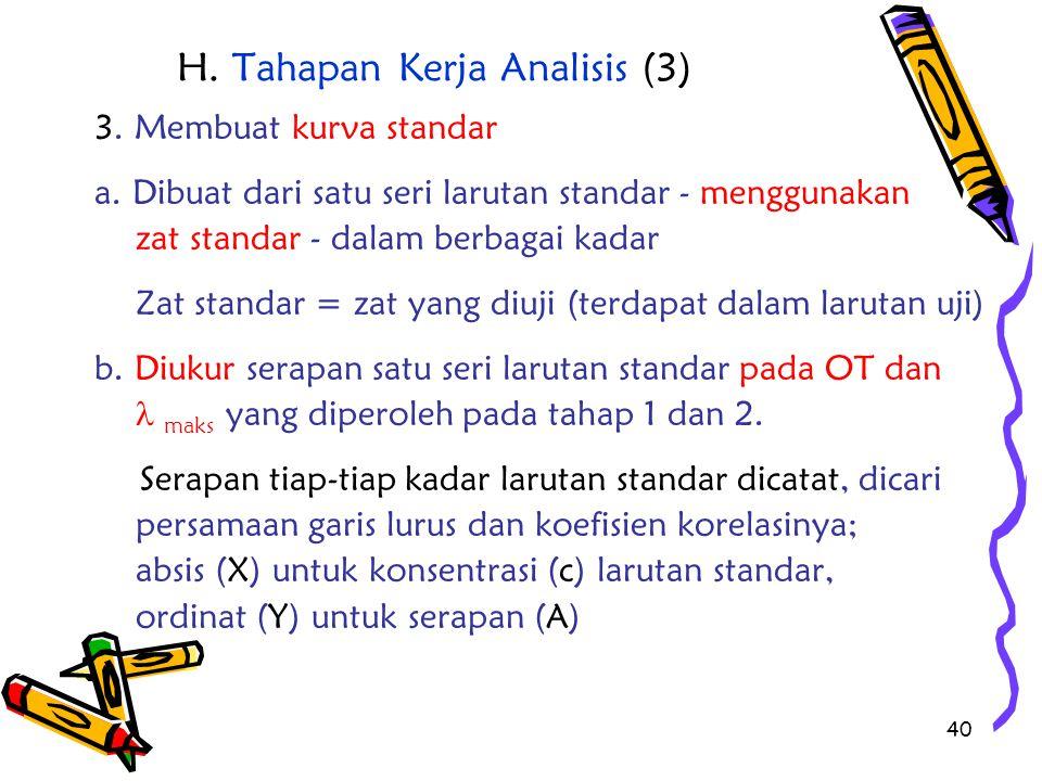 40 H. Tahapan Kerja Analisis (3) 3. Membuat kurva standar a. Dibuat dari satu seri larutan standar - menggunakan zat standar - dalam berbagai kadar Za