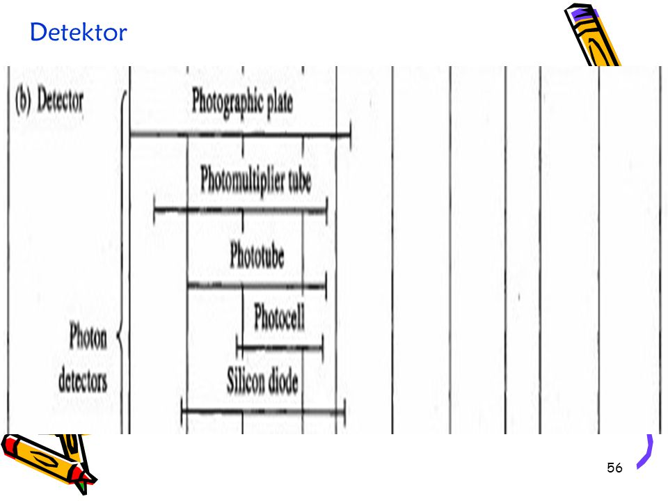 56 Detektor