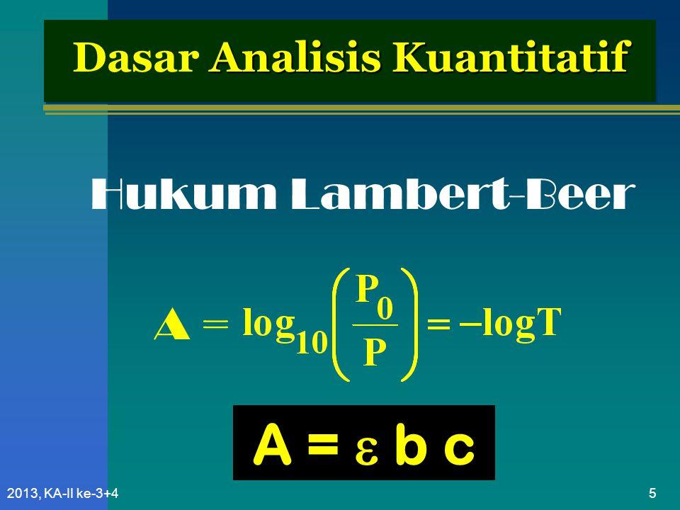 962013, KA-II ke-3+4 Larutan induk Sulfadiazin 100 mg/100 mL (= 1 µg/µL) Dipipet ….