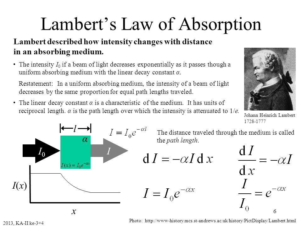 2013, KA-II ke-3+4 6 Lambert's Law of Absorption The intensity I 0 if a beam of light decreases exponentially as it passes though a uniform absorbing