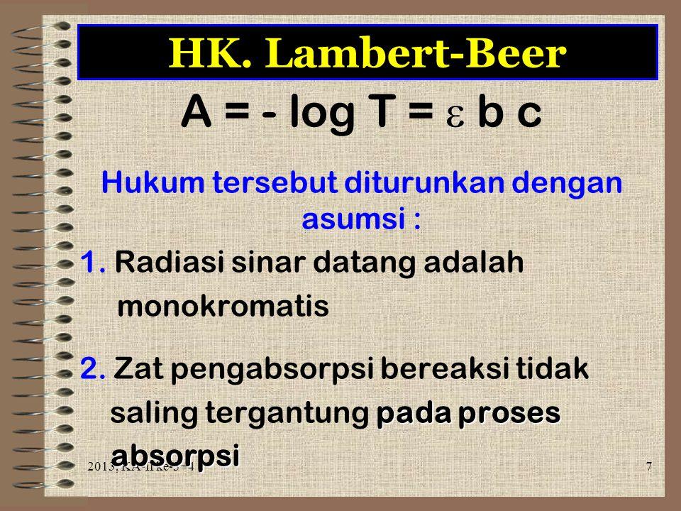 2013, KA-II ke-3+438 Di bawah kondisi terbaik, ketepatan prosedur fotometri masih dibatasi oleh dua hal : - Absorbans rendah - Absorbans tinggi Kesalahan Fotometri