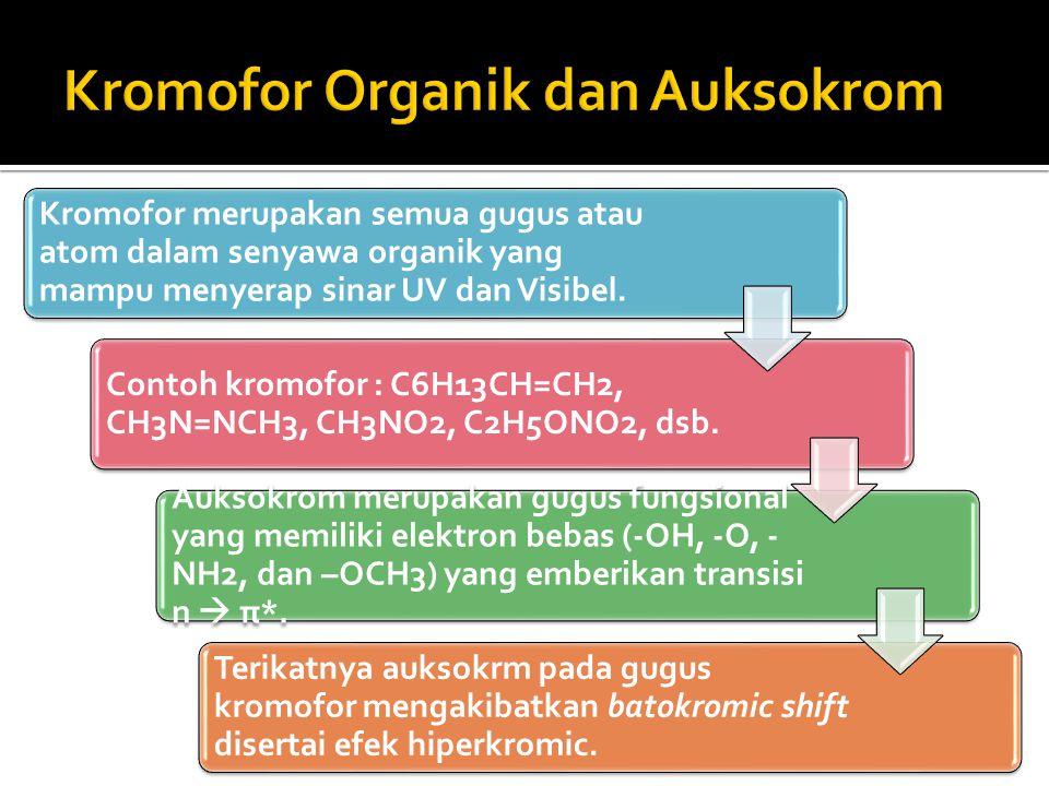 Kromofor merupakan semua gugus atau atom dalam senyawa organik yang mampu menyerap sinar UV dan Visibel. Contoh kromofor : C6H13CH=CH2, CH3N=NCH3, CH3