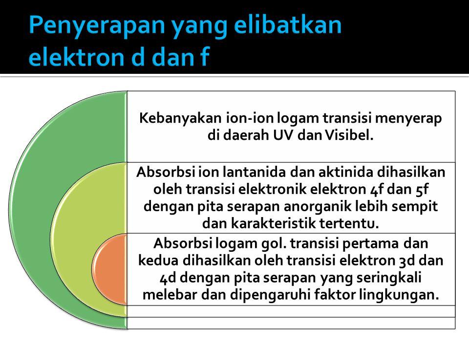 Kebanyakan ion-ion logam transisi menyerap di daerah UV dan Visibel. Absorbsi ion lantanida dan aktinida dihasilkan oleh transisi elektronik elektron