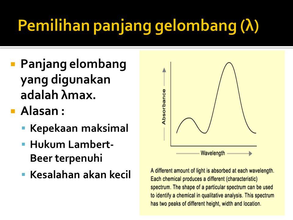  Panjang elombang yang digunakan adalah λmax.  Alasan :  Kepekaan maksimal  Hukum Lambert- Beer terpenuhi  Kesalahan akan kecil