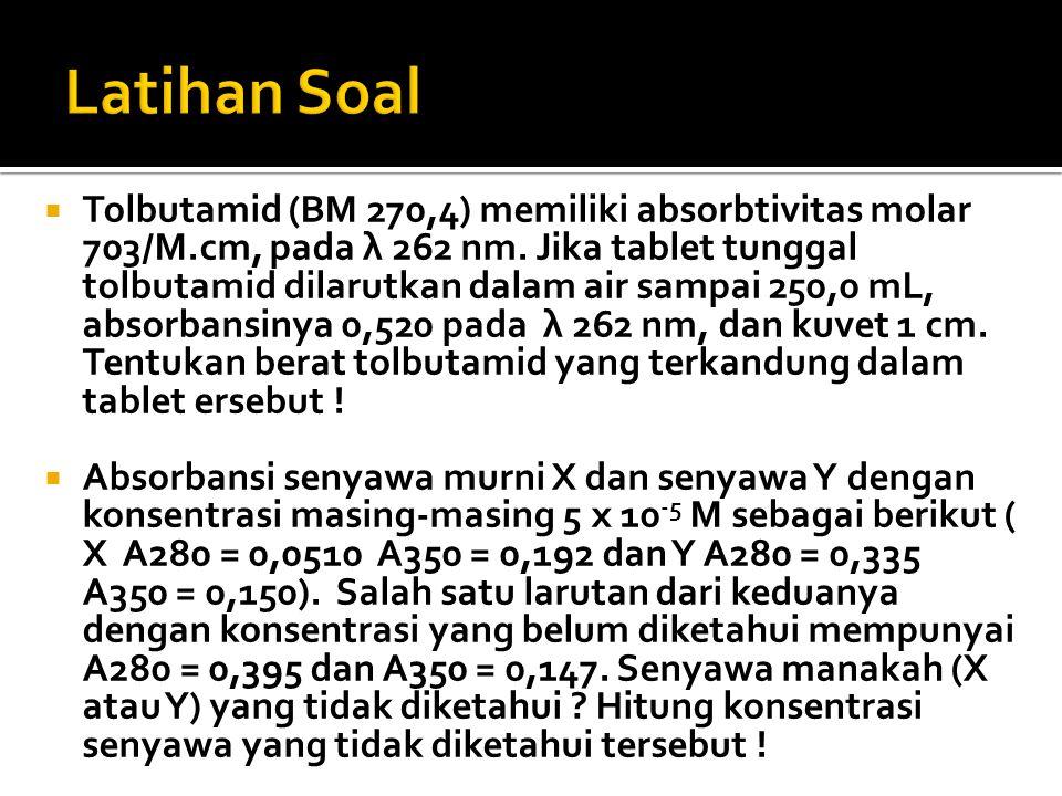  Tolbutamid (BM 270,4) memiliki absorbtivitas molar 703/M.cm, pada λ 262 nm. Jika tablet tunggal tolbutamid dilarutkan dalam air sampai 250,0 mL, abs