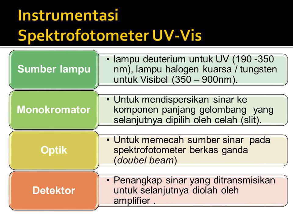 Jenis penyerapan energi UV dan Visibel : Penyerapan oleh transisi elektron ikatan dan elektron anti ikatan Penyerapan oleh transsi elektron d dan f dari molekul kompleks Penyerapan oleh perpindahan muatan Penyerapan (absorbsi) sinar UV dan Visibel pada umumnya dihasilkan oleh eksitasi elektron-elektron ikatan.