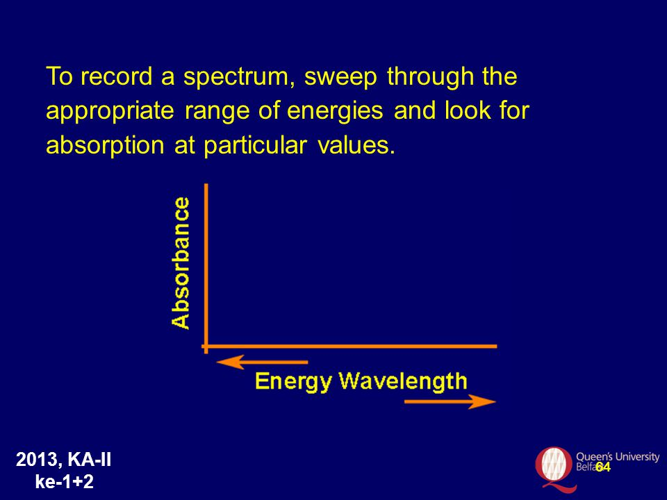 To record a spectrum, sweep through the appropriate range of energies and look for absorption at particular values. 64