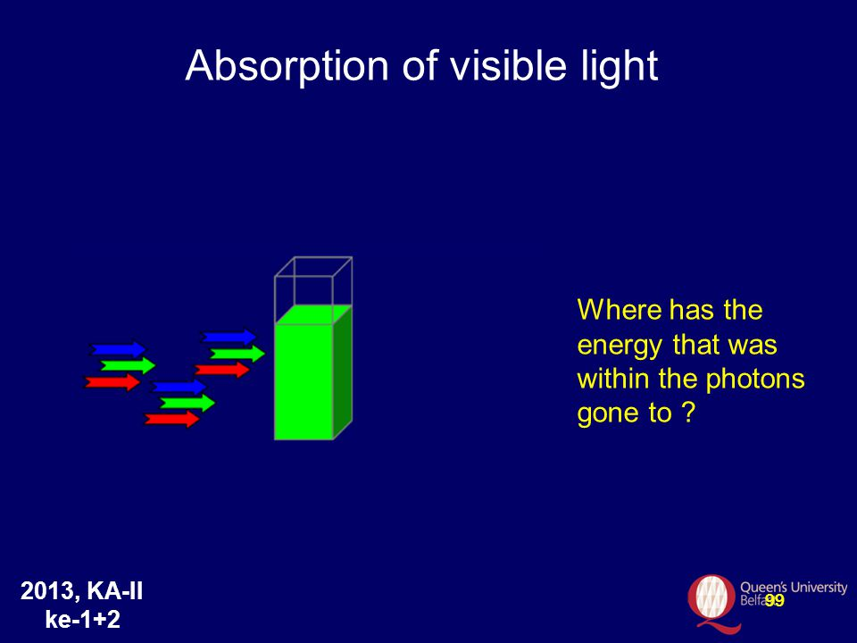 2013, KA-II ke-1+2 Absorption of visible light Where has the energy that was within the photons gone to .
