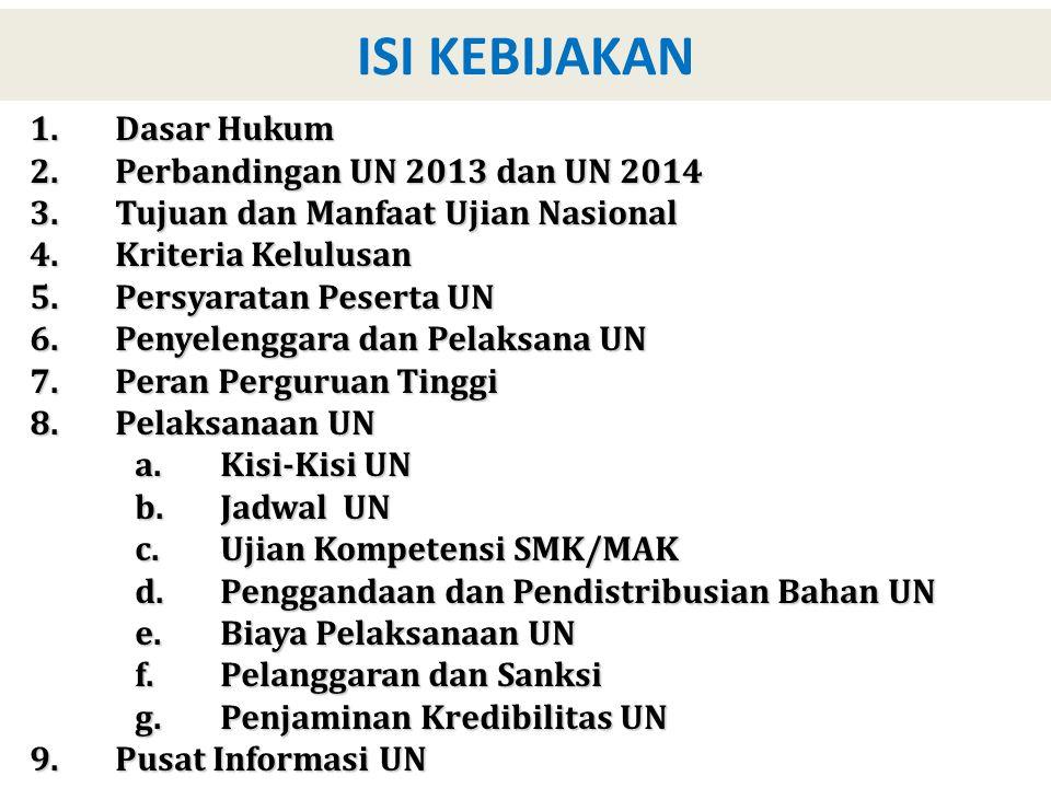 ISI KEBIJAKAN 1.Dasar Hukum 2.Perbandingan UN 2013 dan UN 2014 3.Tujuan dan Manfaat Ujian Nasional 4.Kriteria Kelulusan 5.Persyaratan Peserta UN 6.Penyelenggara dan Pelaksana UN 7.Peran Perguruan Tinggi 8.Pelaksanaan UN a.Kisi-Kisi UN b.Jadwal UN c.Ujian Kompetensi SMK/MAK d.Penggandaan dan Pendistribusian Bahan UN e.Biaya Pelaksanaan UN f.Pelanggaran dan Sanksi g.Penjaminan Kredibilitas UN 9.Pusat Informasi UN