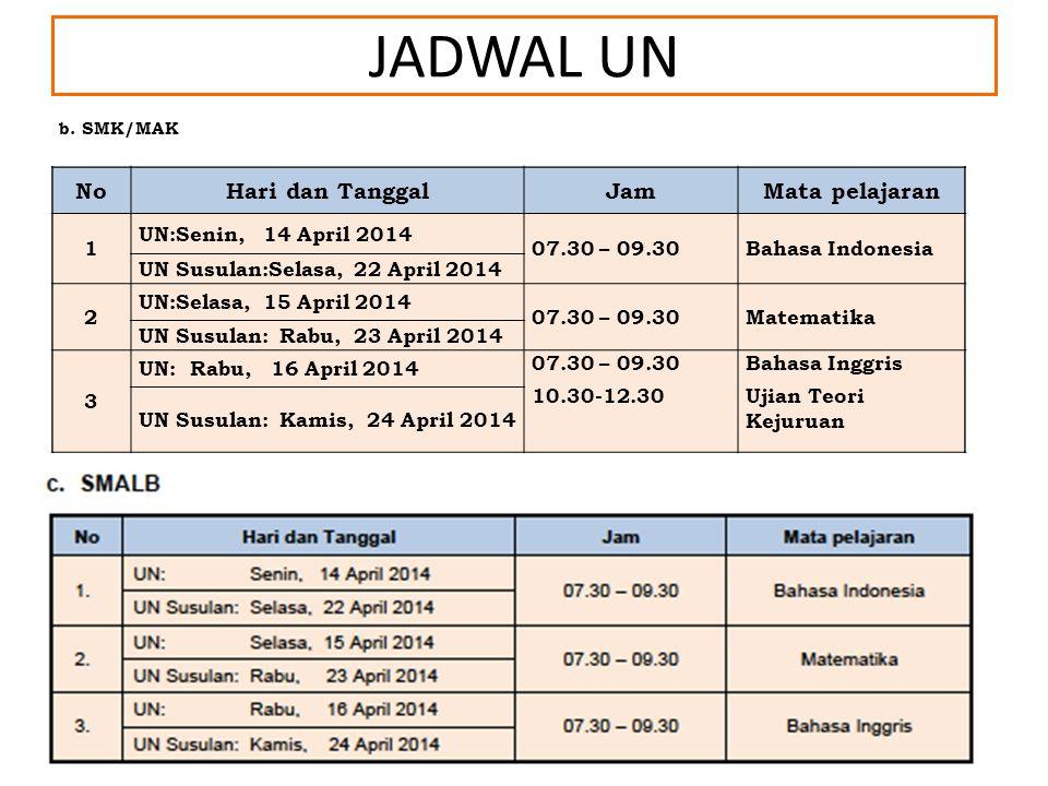 NoHari dan TanggalJamMata pelajaran 1 UN:Senin, 14 April 2014 07.30 – 09.30Bahasa Indonesia UN Susulan:Selasa, 22 April 2014 2 UN:Selasa, 15 April 2014 07.30 – 09.30Matematika UN Susulan: Rabu, 23 April 2014 3 UN: Rabu, 16 April 2014 07.30 – 09.30 10.30-12.30 Bahasa Inggris Ujian Teori Kejuruan UN Susulan: Kamis, 24 April 2014 b.