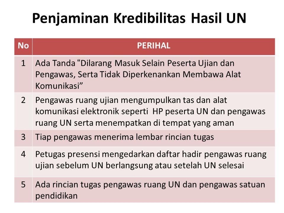 Penjaminan Kredibilitas Hasil UN NoPERIHAL 1Ada Tanda Dilarang Masuk Selain Peserta Ujian dan Pengawas, Serta Tidak Diperkenankan Membawa Alat Komunikasi 2Pengawas ruang ujian mengumpulkan tas dan alat komunikasi elektronik seperti HP peserta UN dan pengawas ruang UN serta menempatkan di tempat yang aman 3Tiap pengawas menerima lembar rincian tugas 4Petugas presensi mengedarkan daftar hadir pengawas ruang ujian sebelum UN berlangsung atau setelah UN selesai 5Ada rincian tugas pengawas ruang UN dan pengawas satuan pendidikan