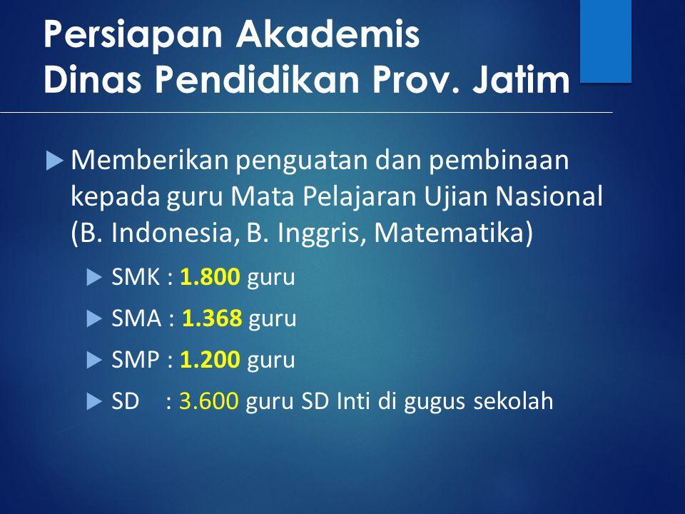 Persiapan Akademis Dinas Pendidikan Prov. Jatim  Memberikan penguatan dan pembinaan kepada guru Mata Pelajaran Ujian Nasional (B. Indonesia, B. Inggr