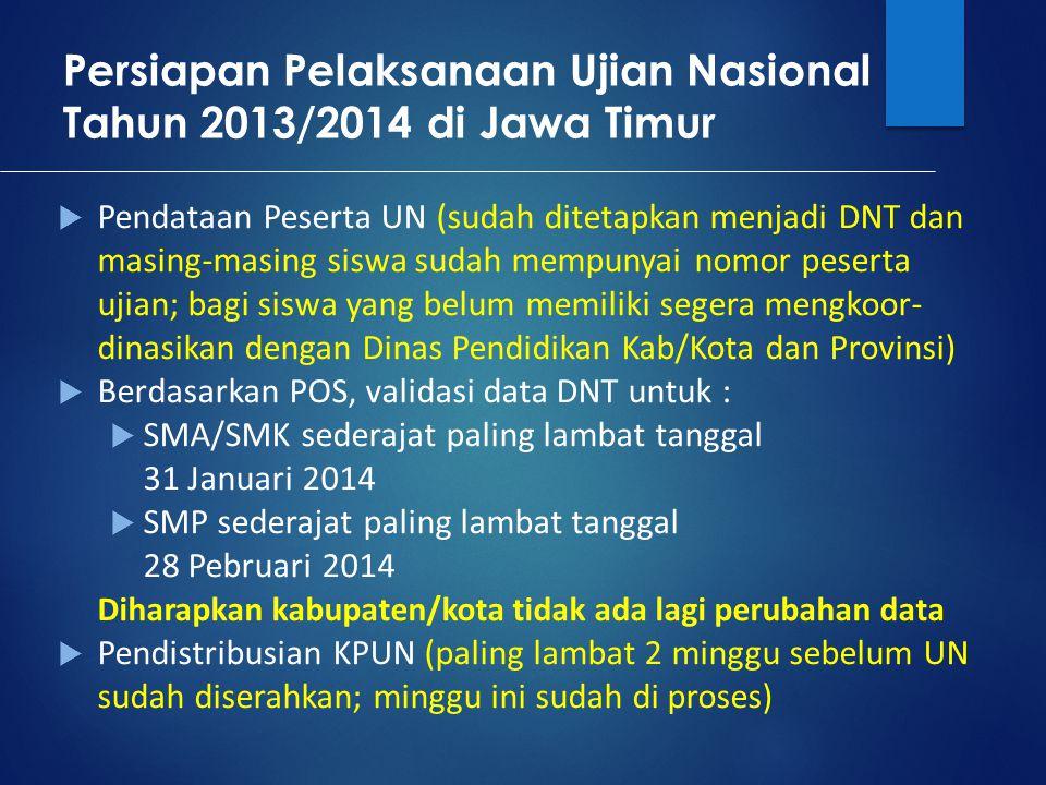 Persiapan Pelaksanaan Ujian Nasional Tahun 2013/2014 di Jawa Timur  Pendataan Peserta UN (sudah ditetapkan menjadi DNT dan masing-masing siswa sudah