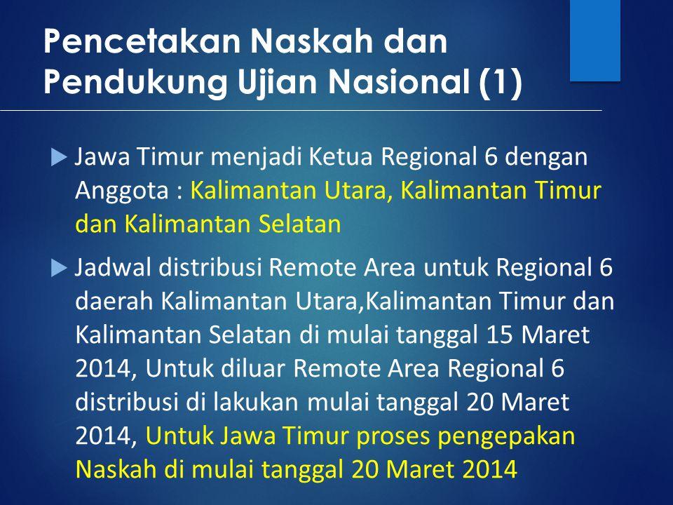 Pencetakan Naskah dan Pendukung Ujian Nasional (1)  Jawa Timur menjadi Ketua Regional 6 dengan Anggota : Kalimantan Utara, Kalimantan Timur dan Kalim