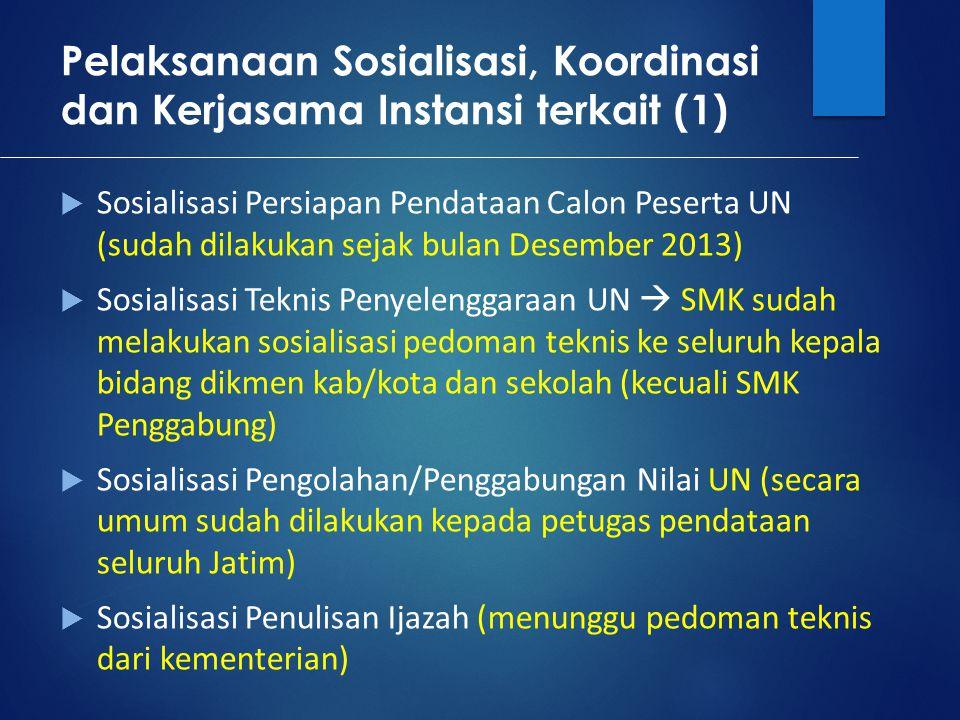 Pelaksanaan Sosialisasi, Koordinasi dan Kerjasama Instansi terkait (1)  Sosialisasi Persiapan Pendataan Calon Peserta UN (sudah dilakukan sejak bulan