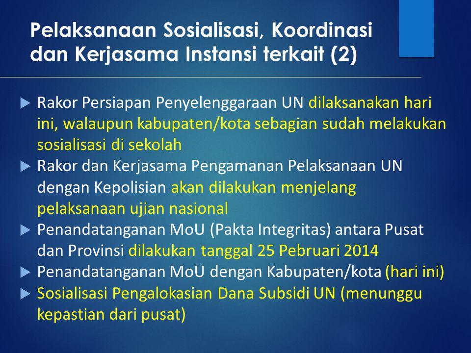  Rakor Persiapan Penyelenggaraan UN dilaksanakan hari ini, walaupun kabupaten/kota sebagian sudah melakukan sosialisasi di sekolah  Rakor dan Kerjas